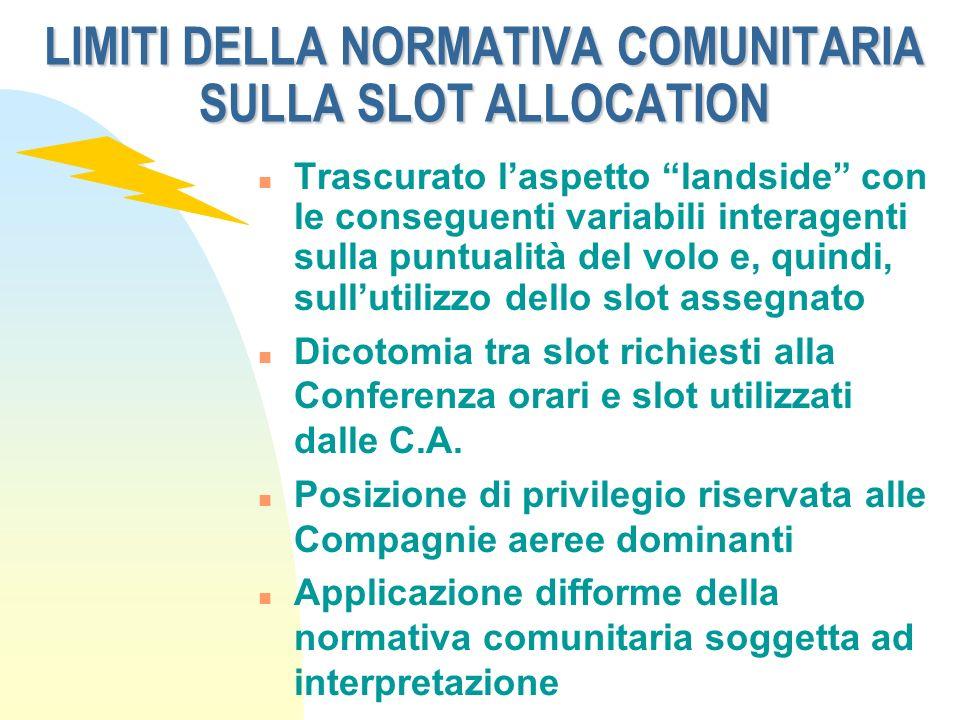 LIMITI DELLA NORMATIVA COMUNITARIA SULLA SLOT ALLOCATION