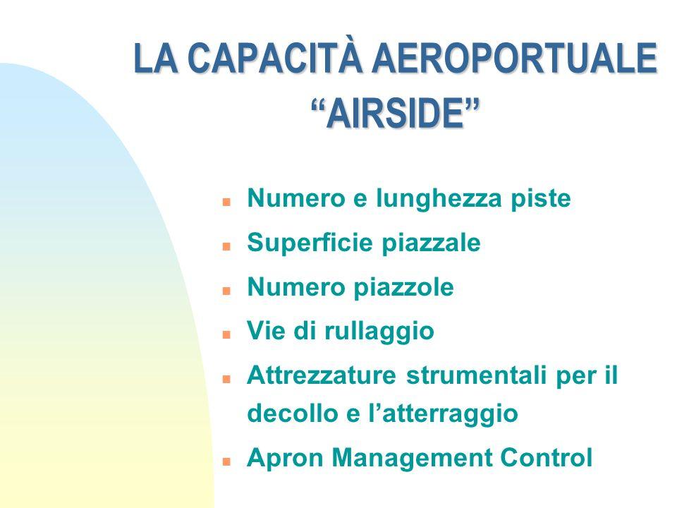 LA CAPACITÀ AEROPORTUALE AIRSIDE