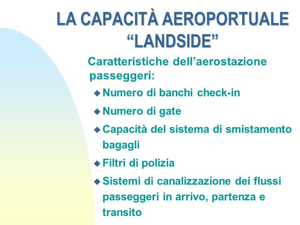LA CAPACITÀ AEROPORTUALE LANDSIDE