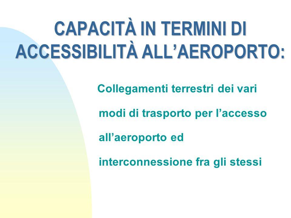CAPACITÀ IN TERMINI DI ACCESSIBILITÀ ALL'AEROPORTO: