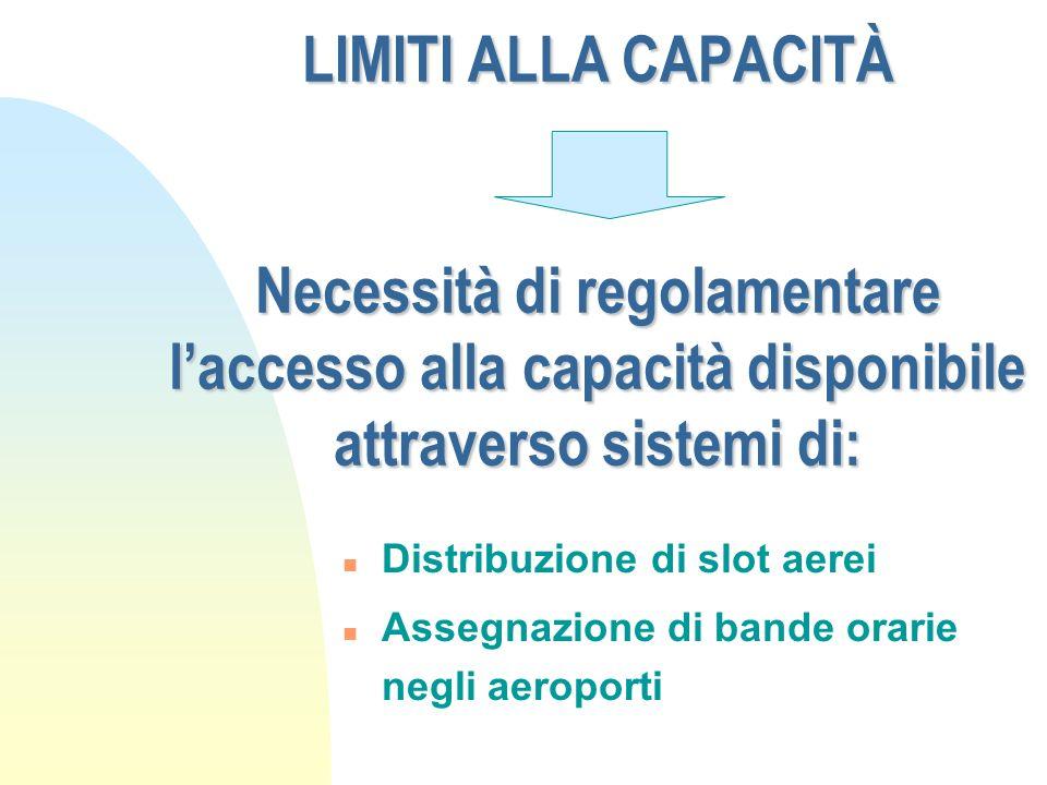 LIMITI ALLA CAPACITÀ Necessità di regolamentare l'accesso alla capacità disponibile attraverso sistemi di: