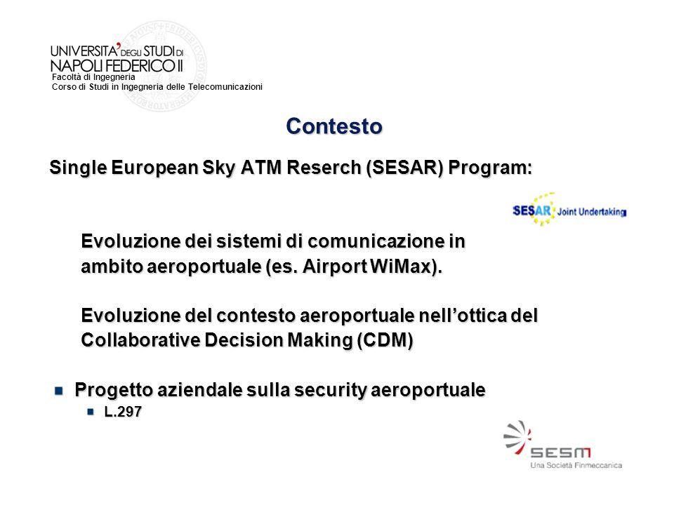 Contesto Single European Sky ATM Reserch (SESAR) Program: