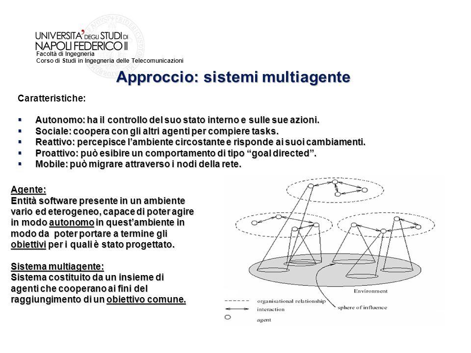 Approccio: sistemi multiagente