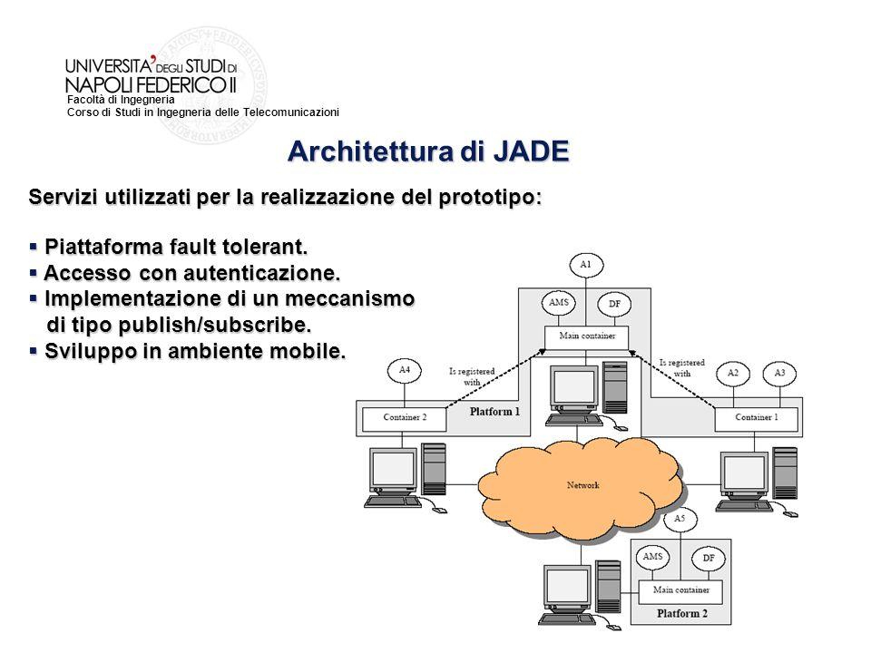 Architettura di JADE Servizi utilizzati per la realizzazione del prototipo: Piattaforma fault tolerant.