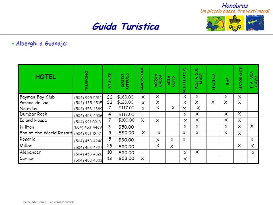 HOTEL Alberghi a Guanaja: Bayman Bay Club 20 X X X X X X