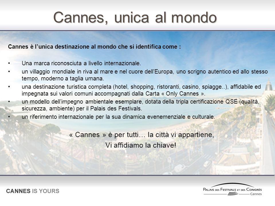 « Cannes » è per tutti… la città vi appartiene,