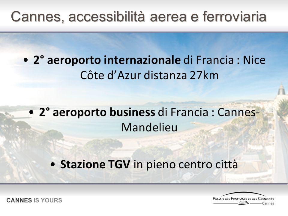 Cannes, accessibilità aerea e ferroviaria