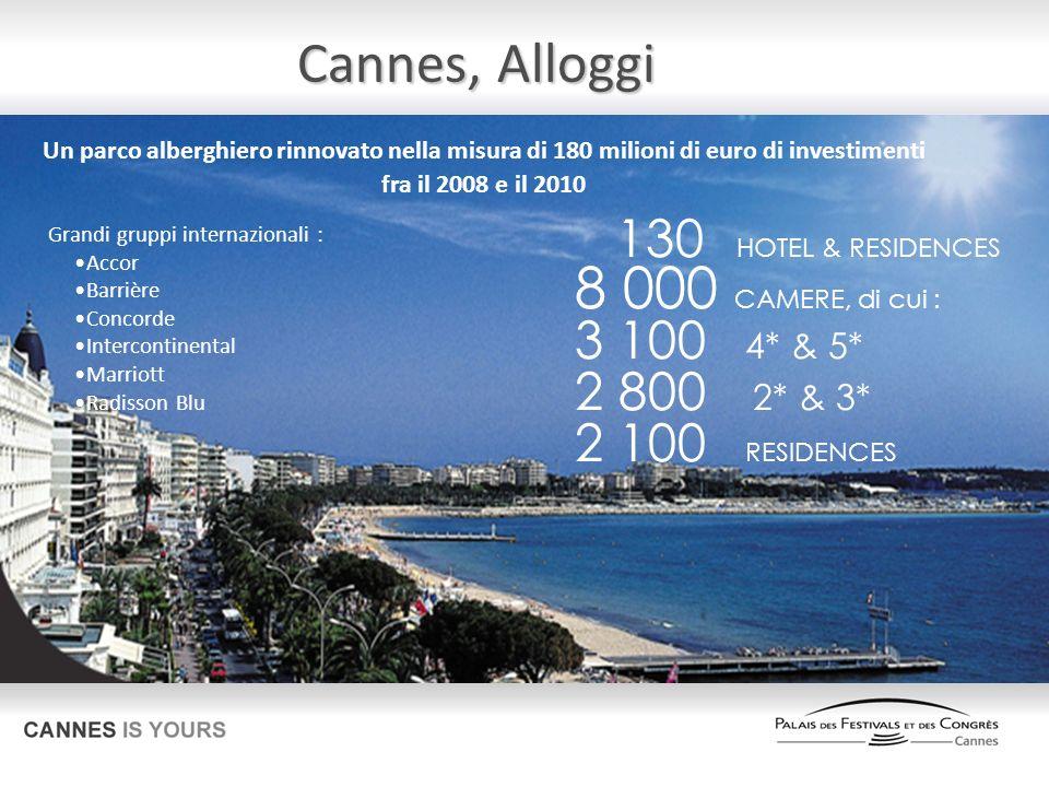 Cannes, Alloggi 8 000 CAMERE, di cui : 3 100 4* & 5* 2 800 2* & 3*