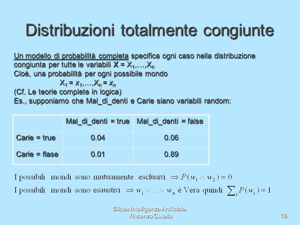 Distribuzioni totalmente congiunte