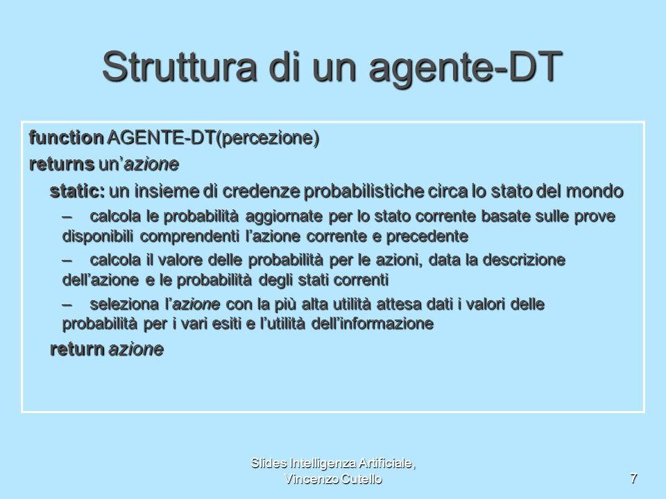 Struttura di un agente-DT