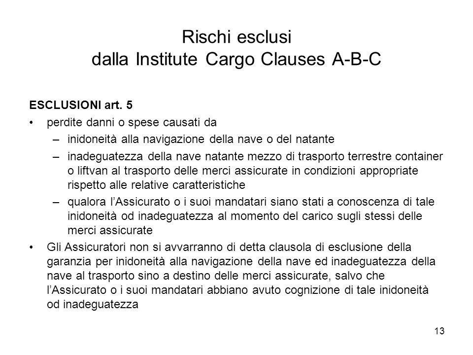 Rischi esclusi dalla Institute Cargo Clauses A-B-C