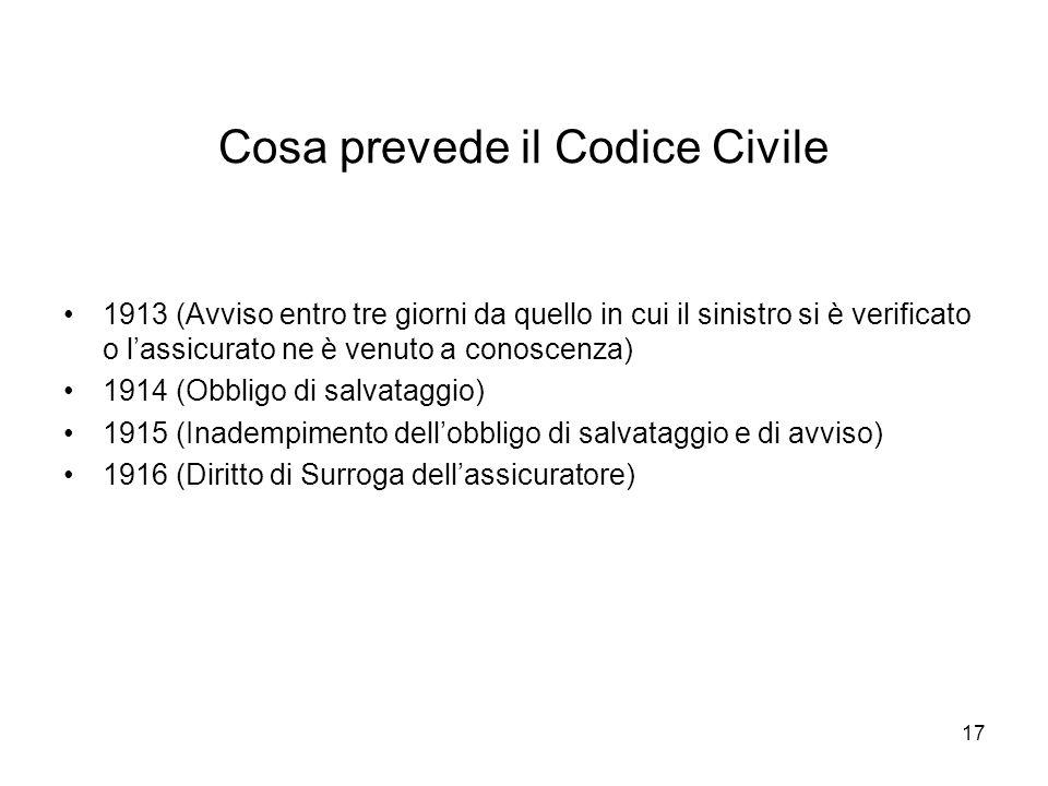Cosa prevede il Codice Civile