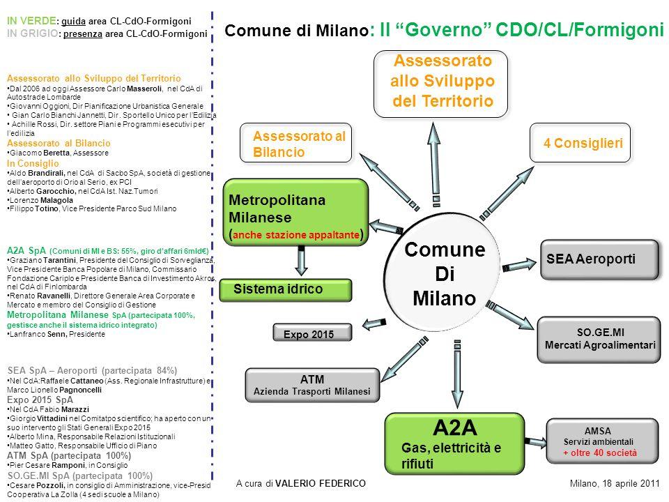 Comune Di Milano A2A Comune di Milano: Il Governo CDO/CL/Formigoni