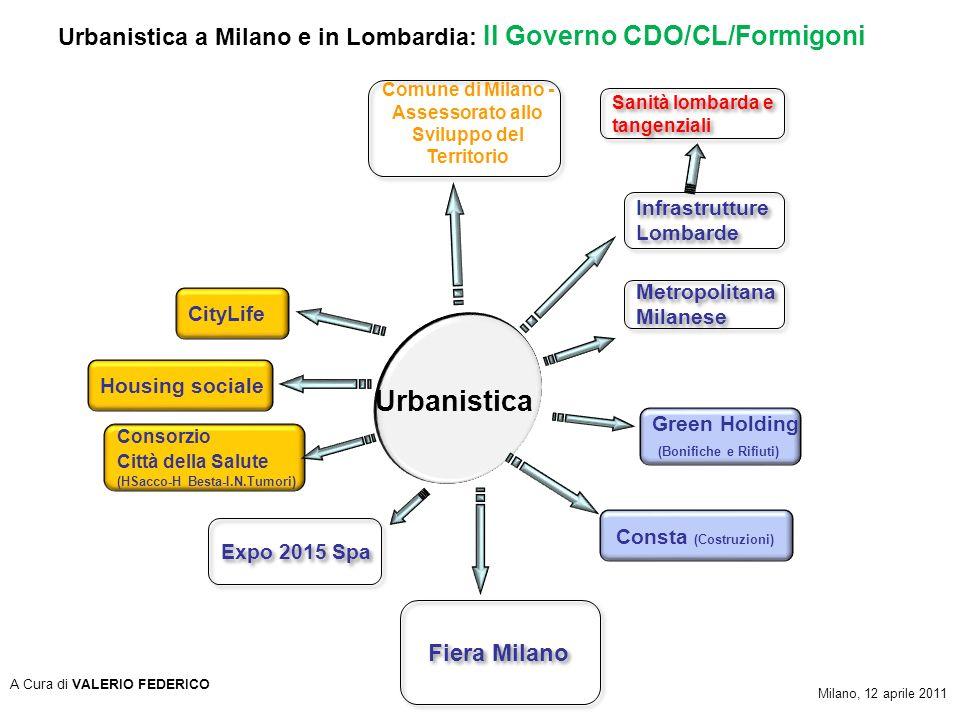 Comune di Milano -Assessorato allo Sviluppo del Territorio