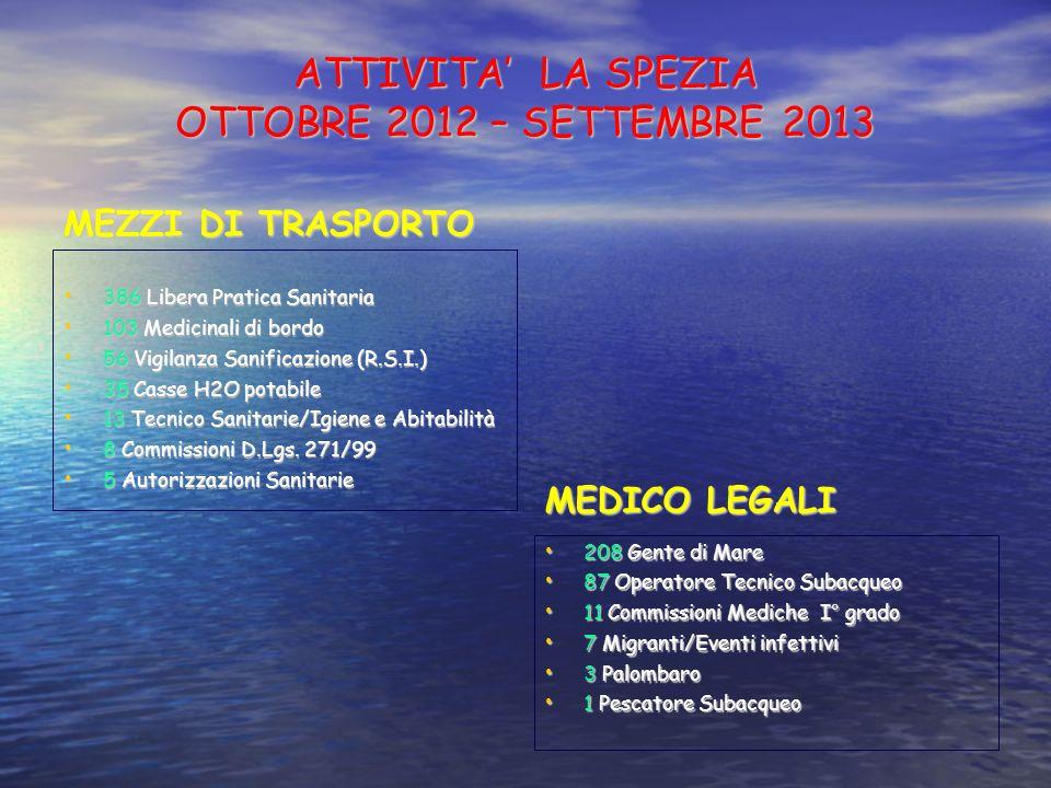 ATTIVITA' LA SPEZIA OTTOBRE 2012 – SETTEMBRE 2013