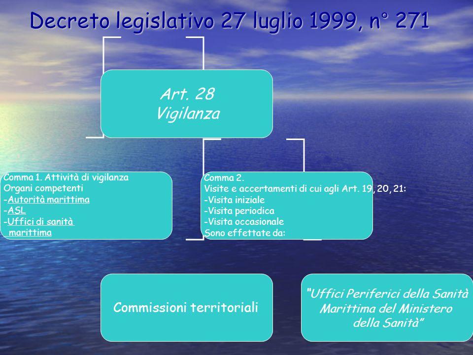 Decreto legislativo 27 luglio 1999, n° 271