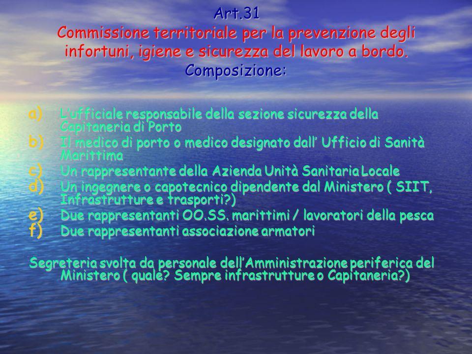 Art.31 Commissione territoriale per la prevenzione degli infortuni, igiene e sicurezza del lavoro a bordo. Composizione: