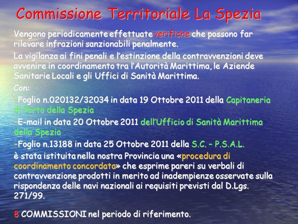 Commissione Territoriale La Spezia