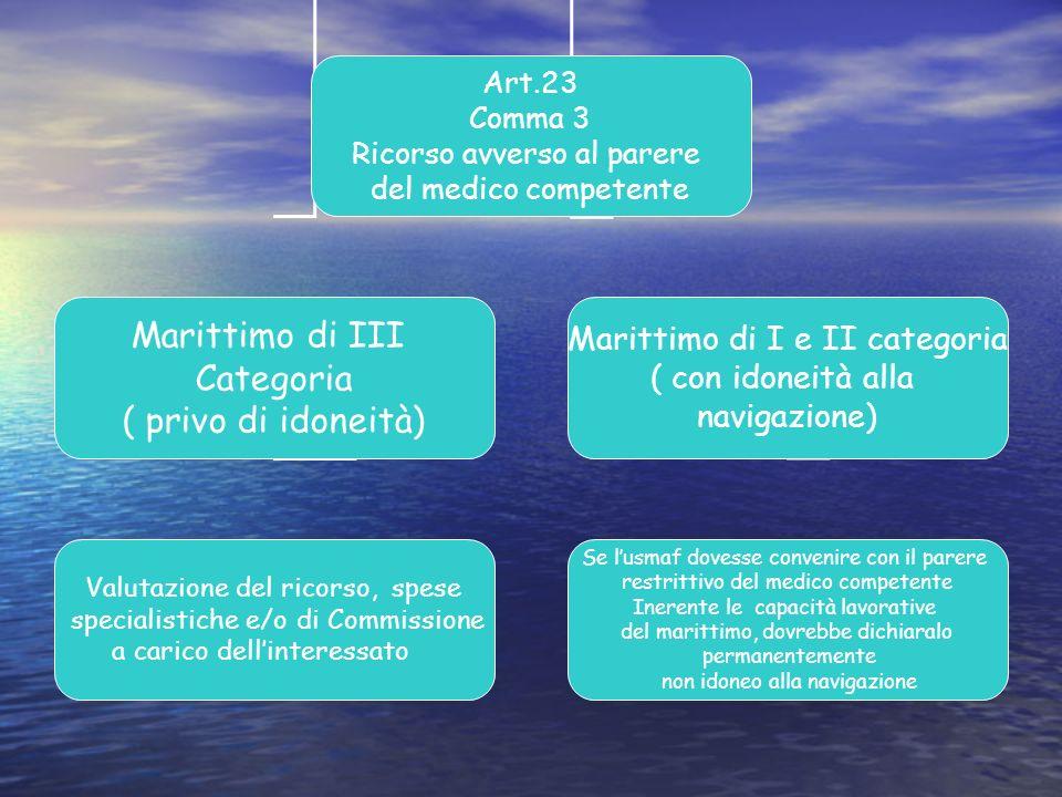 Marittimo di III Categoria ( privo di idoneità)