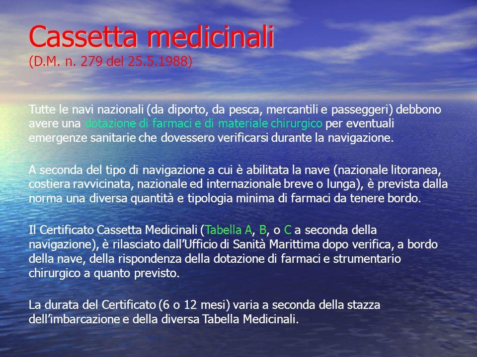 Cassetta medicinali (D.M. n. 279 del 25.5.1988)