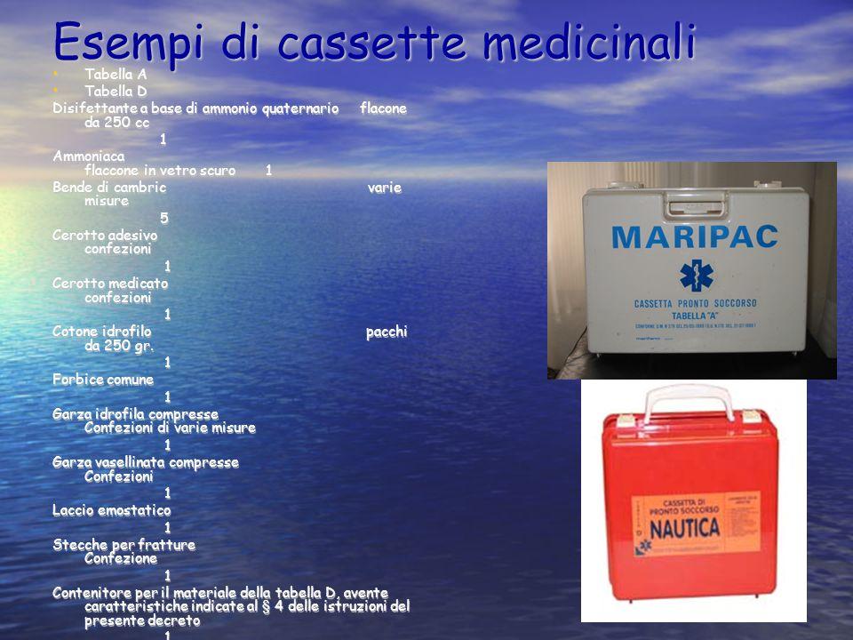 Esempi di cassette medicinali