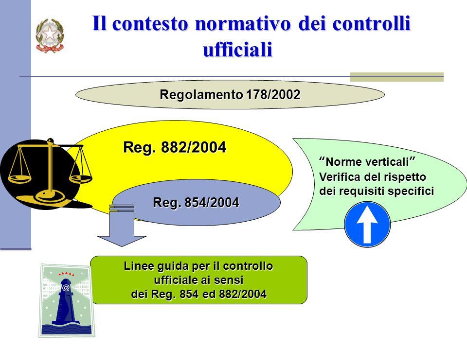 Il contesto normativo dei controlli ufficiali