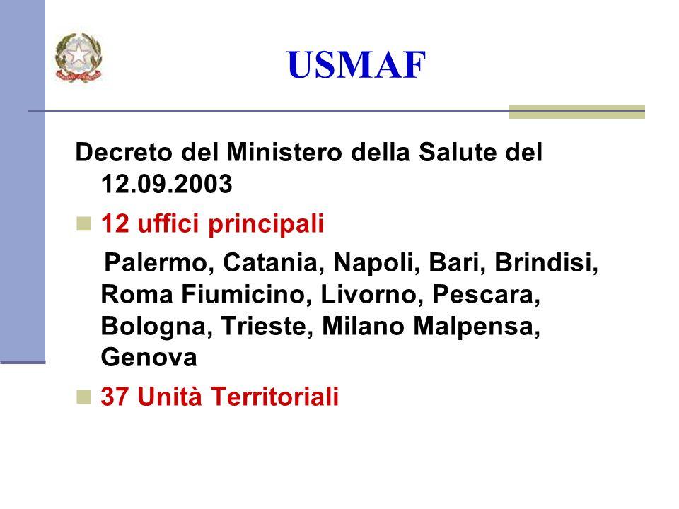 USMAF Decreto del Ministero della Salute del 12.09.2003