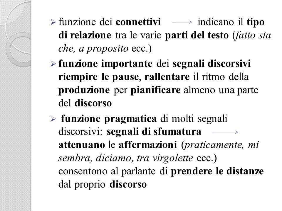 funzione dei connettivi indicano il tipo di relazione tra le varie parti del testo (fatto sta che, a proposito ecc.)