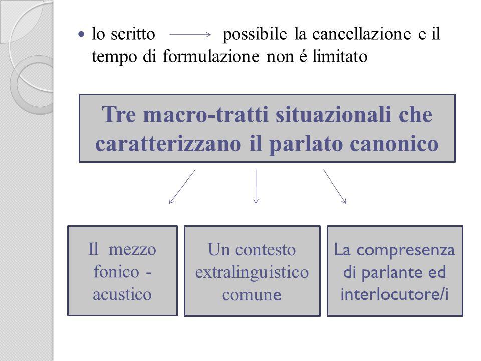 Tre macro-tratti situazionali che caratterizzano il parlato canonico