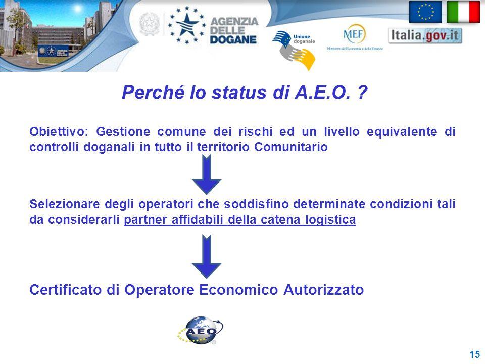 Perché lo status di A.E.O. Obiettivo: Gestione comune dei rischi ed un livello equivalente di controlli doganali in tutto il territorio Comunitario.