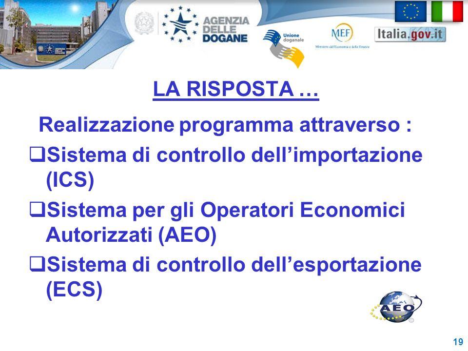 Sistema di controllo dell'importazione (ICS)