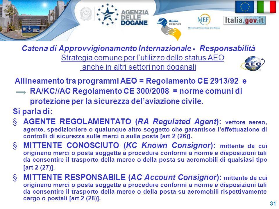 Catena di Approvvigionamento Internazionale - Responsabilità Strategia comune per l'utilizzo dello status AEO anche in altri settori non doganali