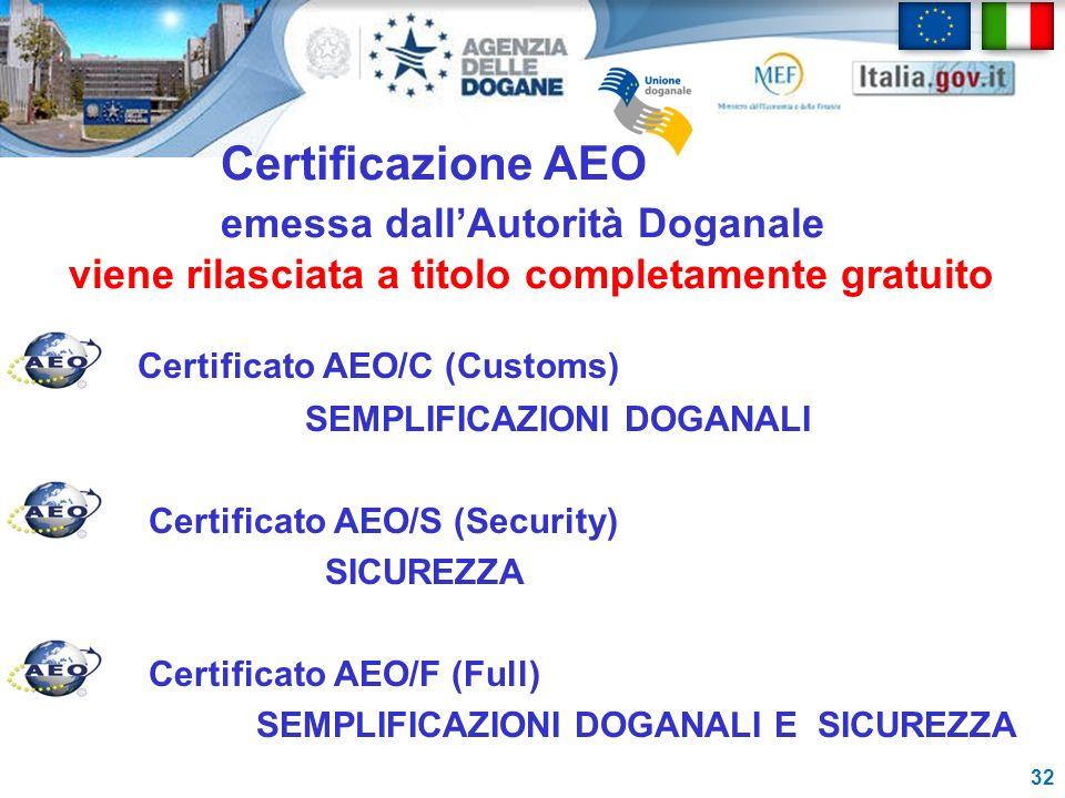 Certificazione AEO emessa dall'Autorità Doganale viene rilasciata a titolo completamente gratuito