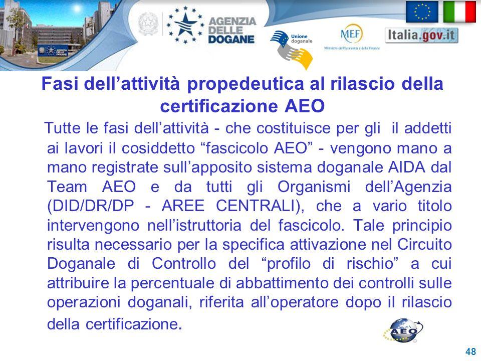 Fasi dell'attività propedeutica al rilascio della certificazione AEO
