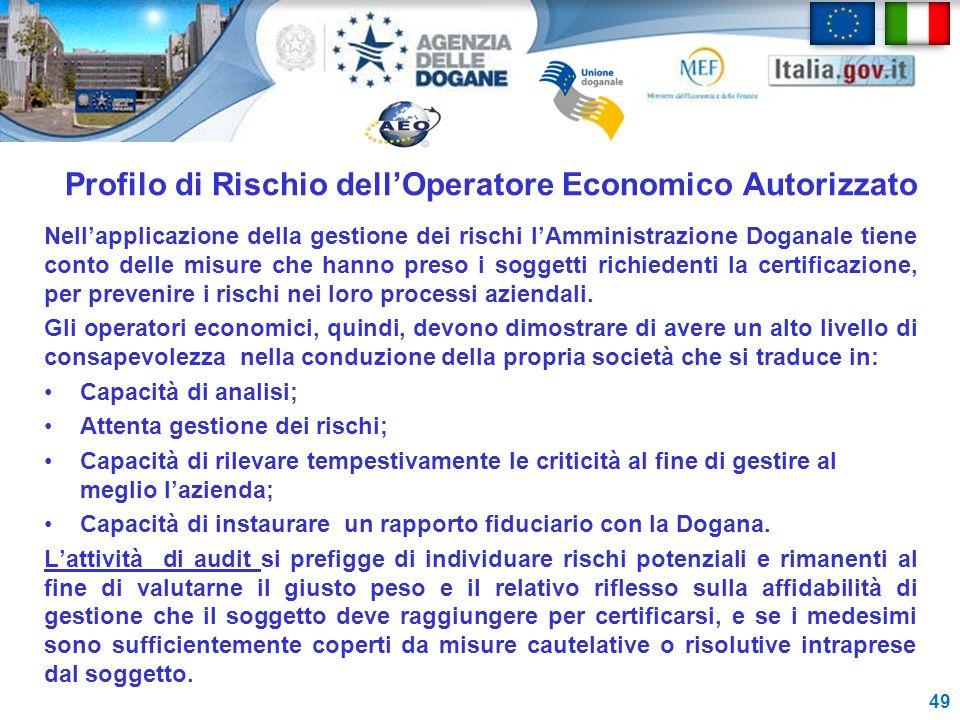Profilo di Rischio dell'Operatore Economico Autorizzato