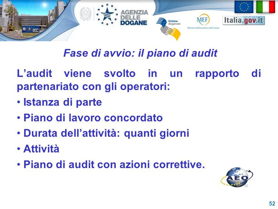 Fase di avvio: il piano di audit