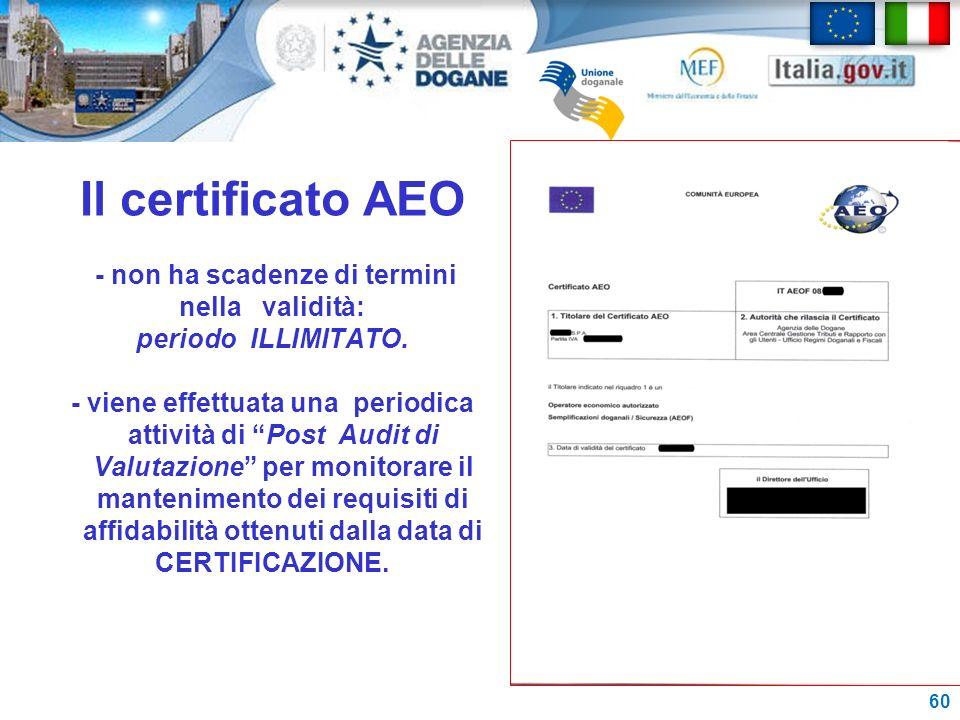 Il certificato AEO - non ha scadenze di termini nella validità: periodo ILLIMITATO.
