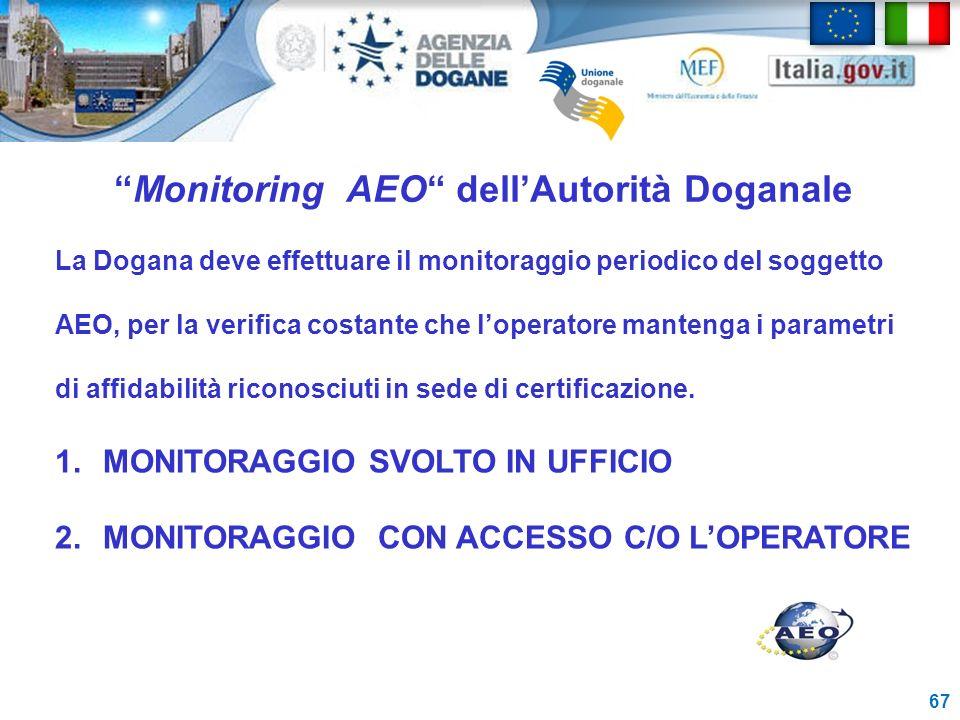 Monitoring AEO dell'Autorità Doganale
