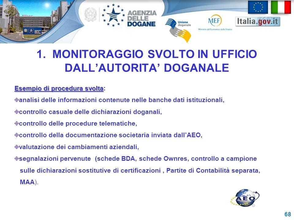 1. MONITORAGGIO SVOLTO IN UFFICIO DALL'AUTORITA' DOGANALE