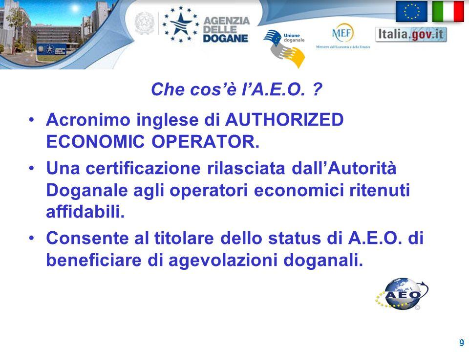 Che cos'è l'A.E.O. Acronimo inglese di AUTHORIZED ECONOMIC OPERATOR.
