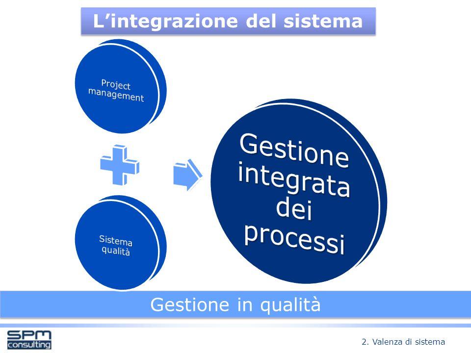 L'integrazione del sistema