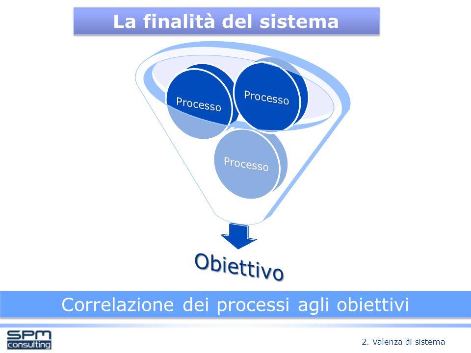 La finalità del sistema