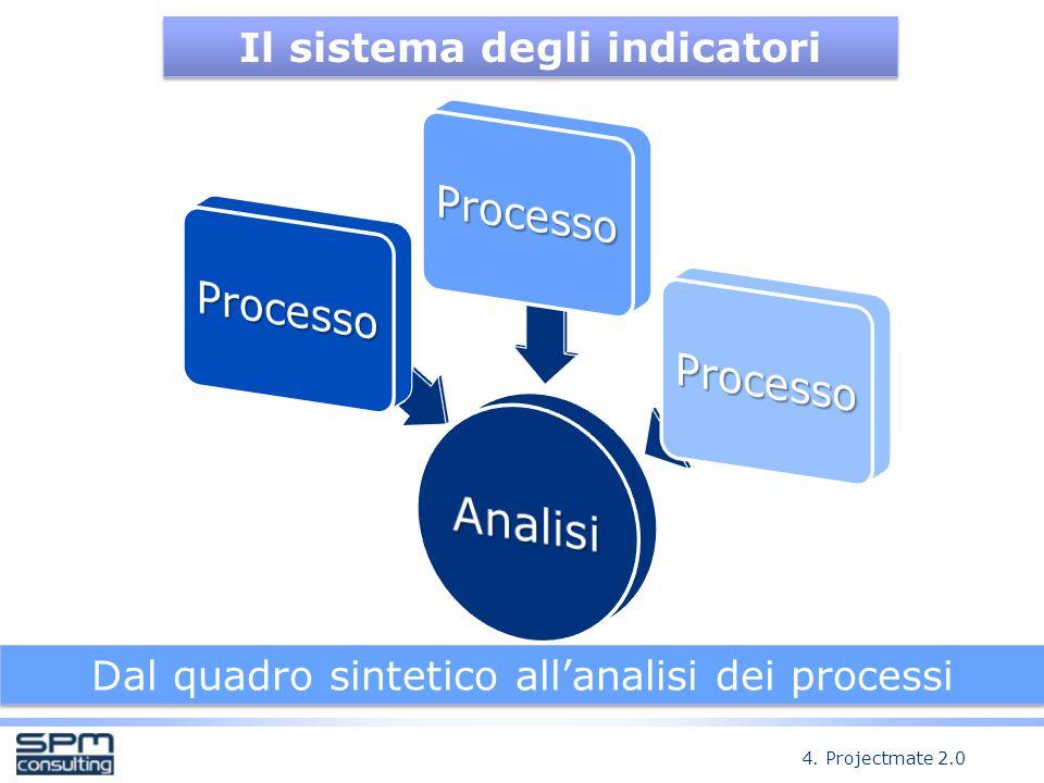 Il sistema degli indicatori