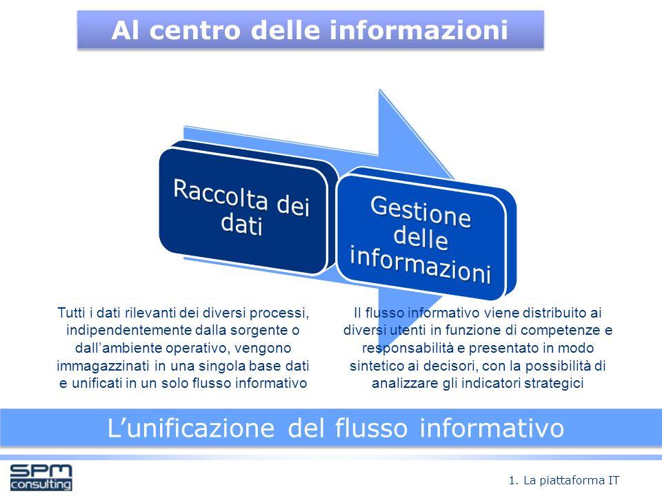 Al centro delle informazioni