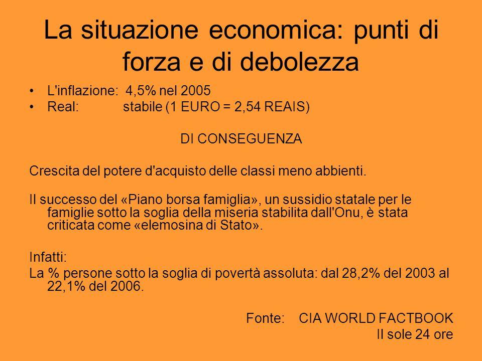 La situazione economica: punti di forza e di debolezza
