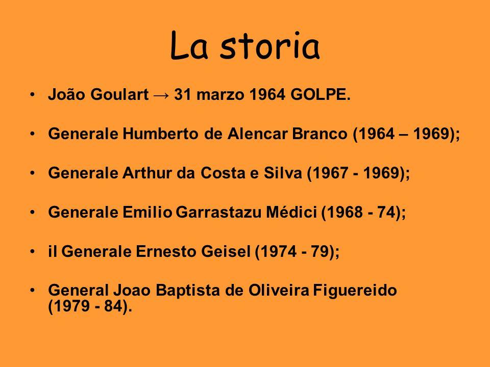 La storia João Goulart → 31 marzo 1964 GOLPE.