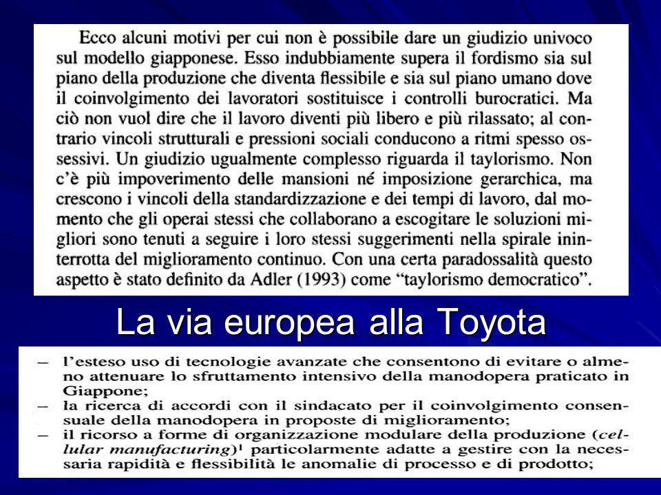 La via europea alla Toyota
