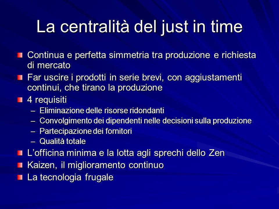 La centralità del just in time
