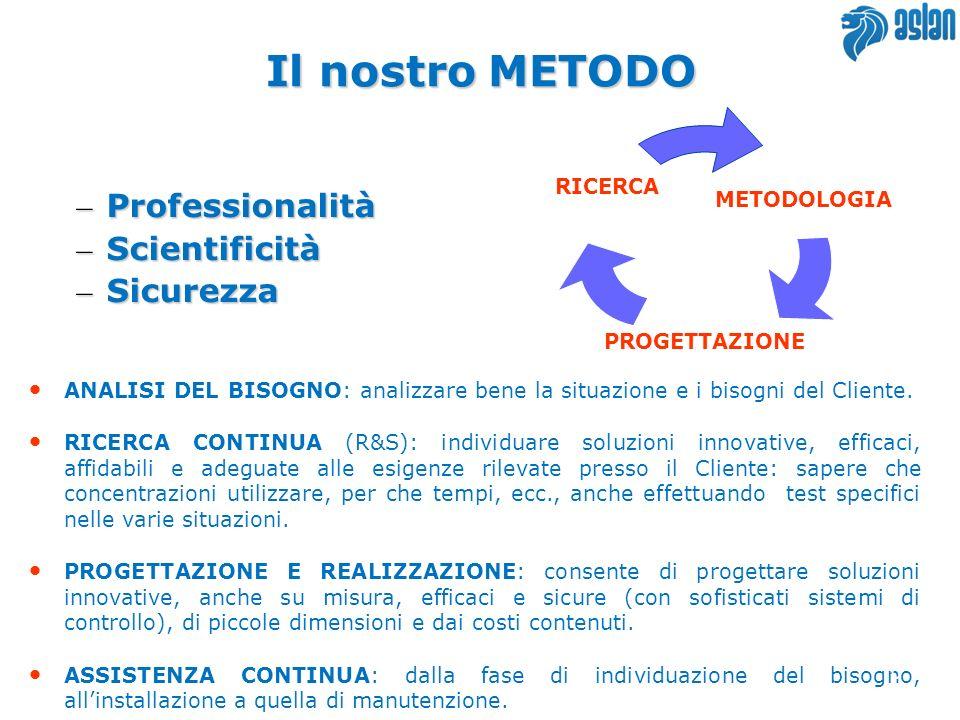 Il nostro METODO Professionalità Scientificità Sicurezza RICERCA