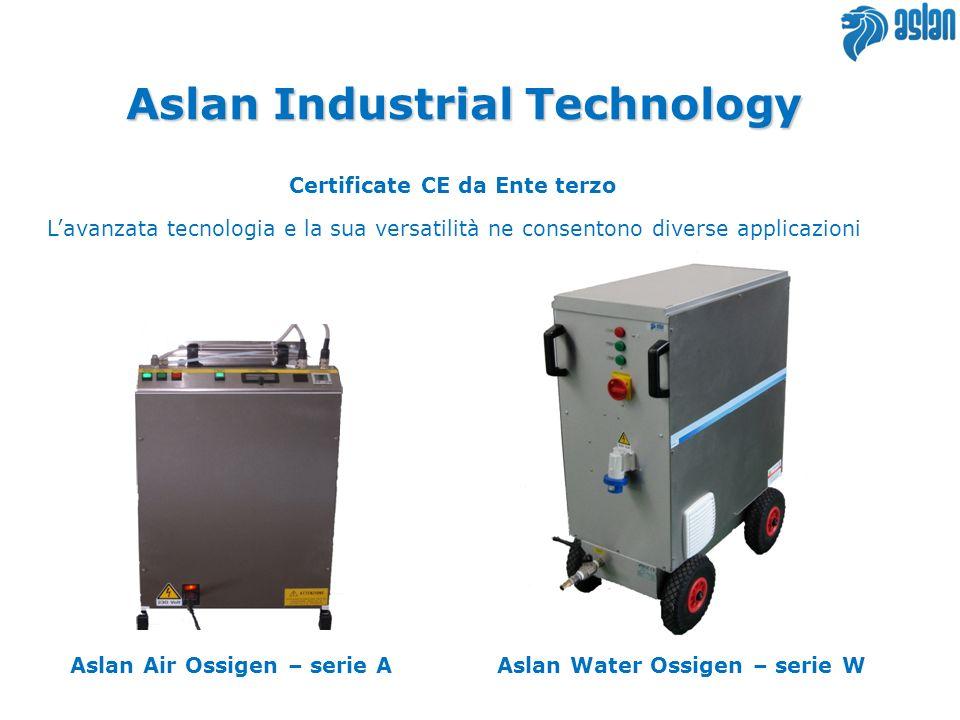 Aslan Industrial Technology